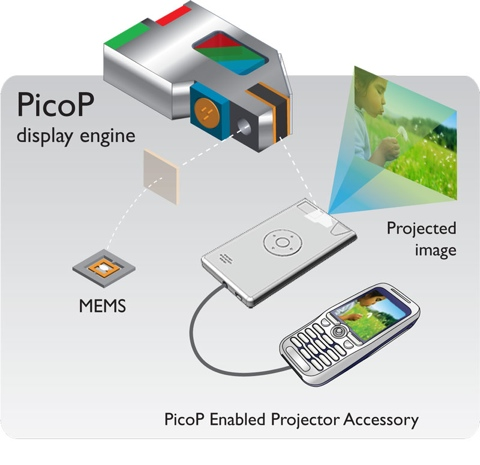 pocket projector