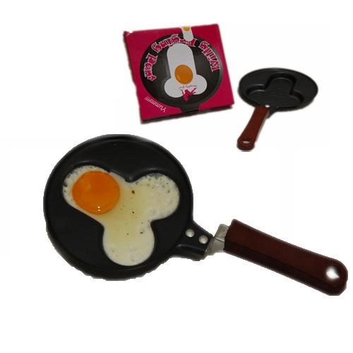 willy frying pan Pinboard