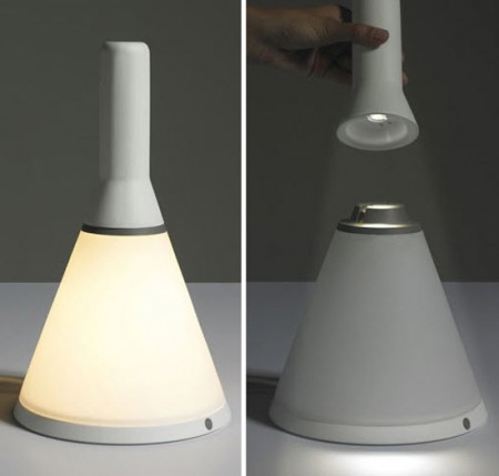 Lamp Flashlight Combo is a Vision of Conical Duality