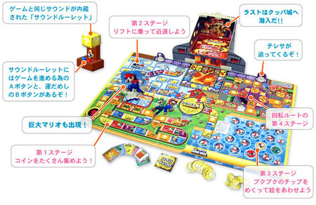 Super Mario Board Game Looks Confusing