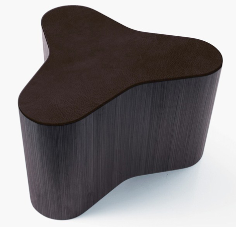 i radium heated footstool Pinboard
