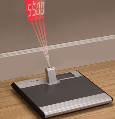 Projection Scale