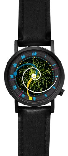 higgs boson watch Pinboard