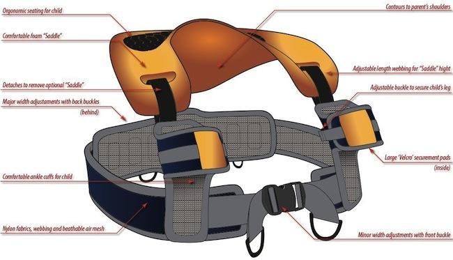 saddle baby details